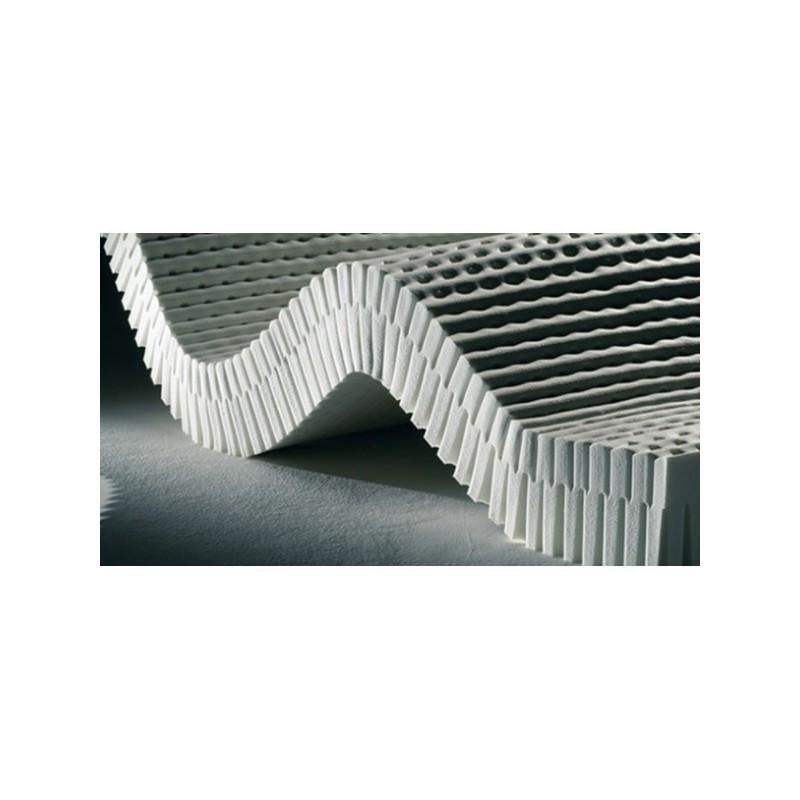 matelas roxane tr s ferme dunlopillo latex me multizones. Black Bedroom Furniture Sets. Home Design Ideas
