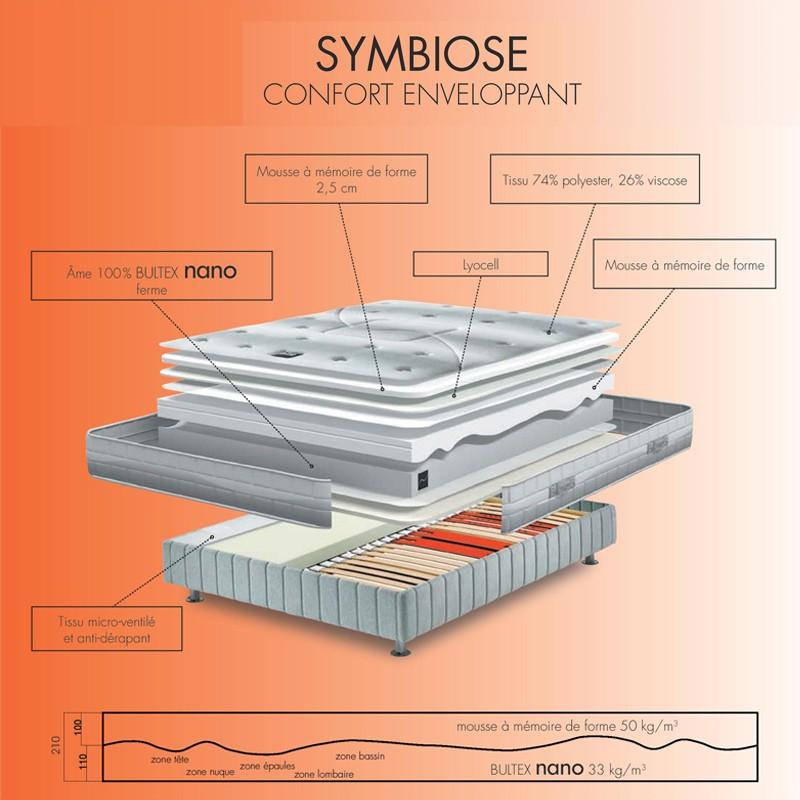 matelas symbiose bultex mousse nano s rie limit e literie. Black Bedroom Furniture Sets. Home Design Ideas