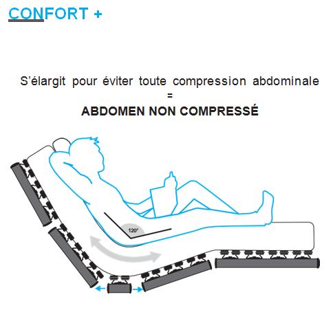 sommier lectrique avec cadre acier et dos d ployant. Black Bedroom Furniture Sets. Home Design Ideas