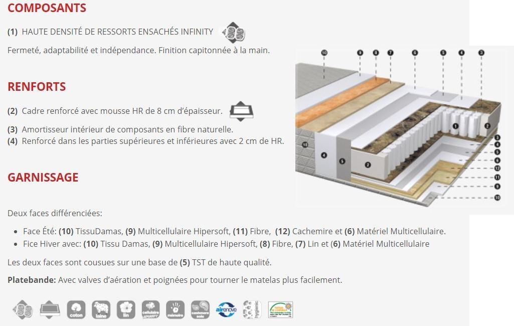 matelas alitea hotel matelas alitea hotel palace 80x190 ressorts darty. Black Bedroom Furniture Sets. Home Design Ideas